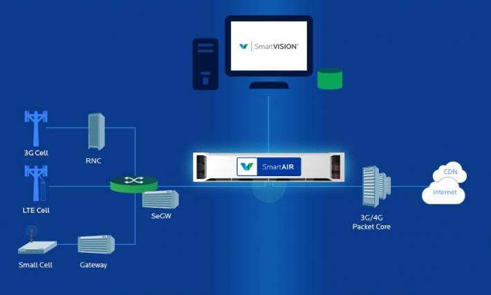 Израильский стартап Vasona Networks привлекает $14,6 млн