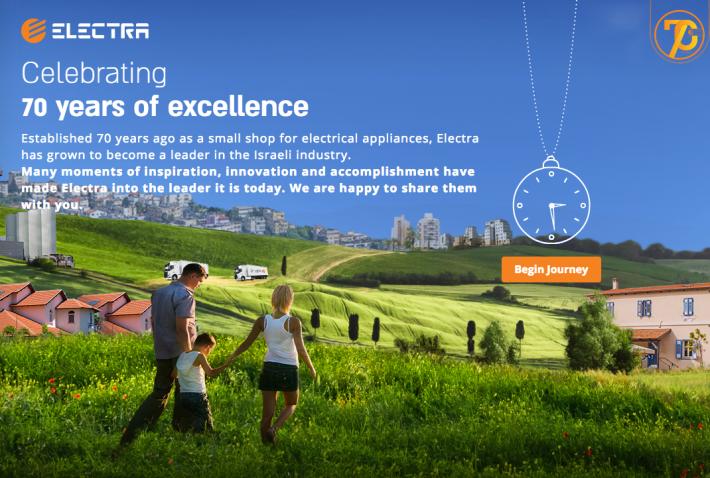 Electra Consumer Products запускает стартап-инициативу